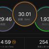 ジョギング36.04km・静岡3週間前の30km走!