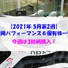 【株式】週間運用パフォーマンス&保有株一覧(2021.5.14時点) 今週は3銘柄購入!
