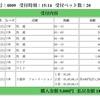 2018 大阪杯 感想戦