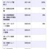 2020/07/18(土)