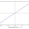 自己符号化器の自由研究(その4) 関数が線形でも学習できる?