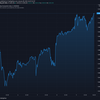 2021-1-9 今週の米国株状況
