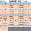 4月のイベントスケジュール!!
