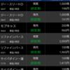 -15000円