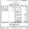 AIGジャパン・ホールディングス株式会社 第13期決算公告