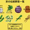 京都の伝統野菜の数が気になり電話した話と歴史をちょっと紹介!