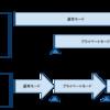 ブラウザストレージ技術とプライベートブラウジング(改訂版)