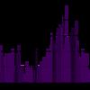 EMアルゴリズムで混合ガウス分布のパラメータ推定できるライブラリ(ruby)