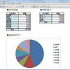 Excel2016の文書をPDF形式にして使う!