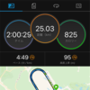 Beyondマラソンに挑戦してきました!