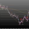 12.05 ポンド円戦略 今年の高安のフィボナッチの確認