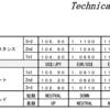 GCIアセット・マネジメント: チーフFXストラテジスト 岩重竜宏:「仕掛けのアイデア 最新号」をお届けします。