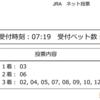 【菊花賞 最終予想2020】無料で3連複・3連単の買い目公開