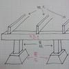 ウッドデッキDIY 其の三 工法と図面