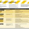 新型コロナウイルス:警戒レベル2の発表と「パニック買いやめようよ。」