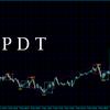 レンジ抜けのトレードをしたときの取引データを左上に表示。MAXどれだけの利益が出ていたかがわかるインジケーター