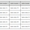 HTML5 / CSS3 シンプルなテーブルの作り方