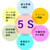 5S改善!現場力と5S改善シート
