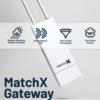 MatchX Gatewayの紹介