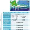 【悲報】北海道を東日本大震災に匹敵するM8.8以上の超巨大地震の発生が切迫している可能性が高い!地震本部が驚愕の発表!!