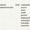 最悪の管理画面URLランキング
