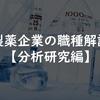 製薬会社の職種解説【分析研究編】