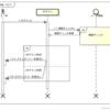 シーケンス図の書き方(複合フラグメント:条件分岐)
