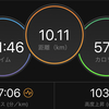 ジョギング10.11km・峠走のせいで筋肉痛の巻