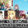 【まとめ】海外が選ぶ京都アニメーションの作品トップ10!3つの記事を比較