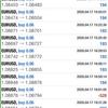 【 4月 17日 】FX自動売買記録:ユーロドル