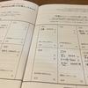 月に10万円貯める家計管理とは。