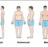内肺葉型体形の人は要注意です。
