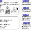 台風19号、11県で死者計52人…行方不明16人 !。一刻も早い復旧をい願うばかりです!…。