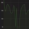haveged入れたらOracle DBに対するsqoop importでConnection resetが出なくなった