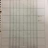A1635 分析シート(7タギング/連番/30行)の活用方法