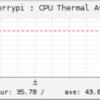 続 CPU 温度を RRDtool でグラフ化