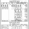 プロクター・アンド・ギャンブル・ジャパン株式会社(P&G) 第期決算公告