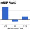 Autochartist(オートチャーティスト)でFXが儲けられるかの検証-2016年9月