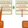 アウトオブオーダプロセッサの性能解析(アウトオブオーダ命令発行の性能解析)