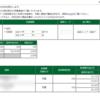 本日の株式トレード報告R2,02,28