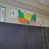 小学校の評価について