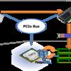 進捗)SSD-to-GPU ダイレクトSQL実行機能