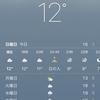 今日は暑すぎた 一方ロシアは?