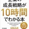 「企業の成長戦略が10時間でわかる本」著者木嶋豊が、2月4日にAmazon書籍ストアにて、経営学・キャリア・MBAの「企業動向」、ビジネス・経済の「オペレーションズ」、「実践経営・リーダーシップ」のカテゴリーで1位を獲得
