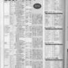 ゲーメスト全一85 :1993年12月号
