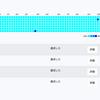 Githubの草っぽいグラフを表示させたくて vue-heatmap を使ってみた