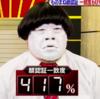 《動画あり》有吉弘行のダレトク 顔認証で似てないモノマネ芸人検挙