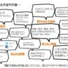 """経産省若手による""""日本なんとかしないとヤバい""""的資料に注目集まる"""