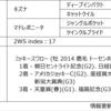 POG2020-2021ドラフト対策 No.257 リアングロワール