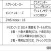 POG2020-2021ドラフト対策 No.82 クールキャット